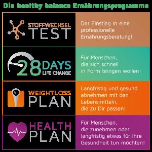 Tabelle Ernährungsprogramme